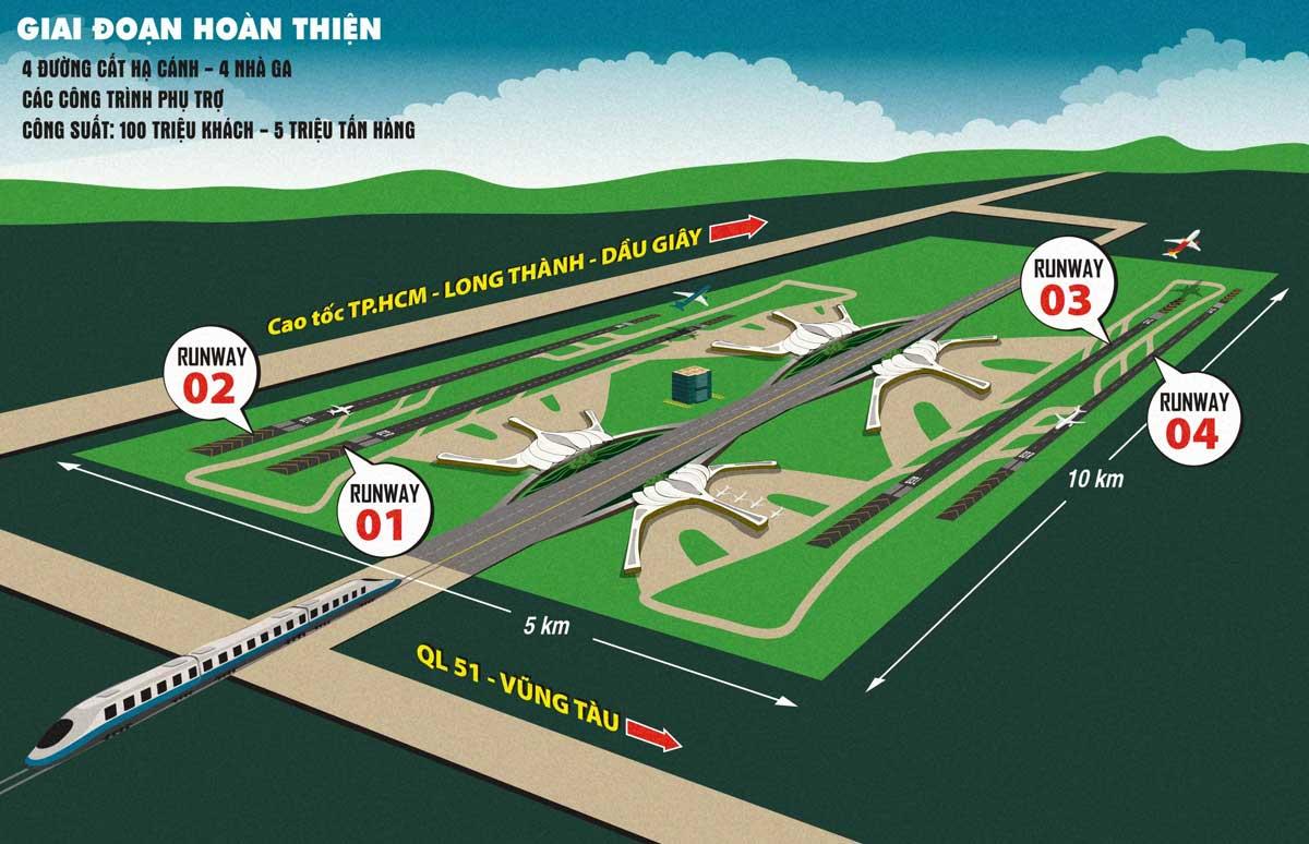 giai đoạn hoàn thiện 4 nhà ga và 4 đường băng sân bay long thành - TIẾN ĐỘ XÂY DỰNG DỰ ÁN SÂN BAY QUỐC TẾ LONG THÀNH MỚI NHẤT NĂM 2021