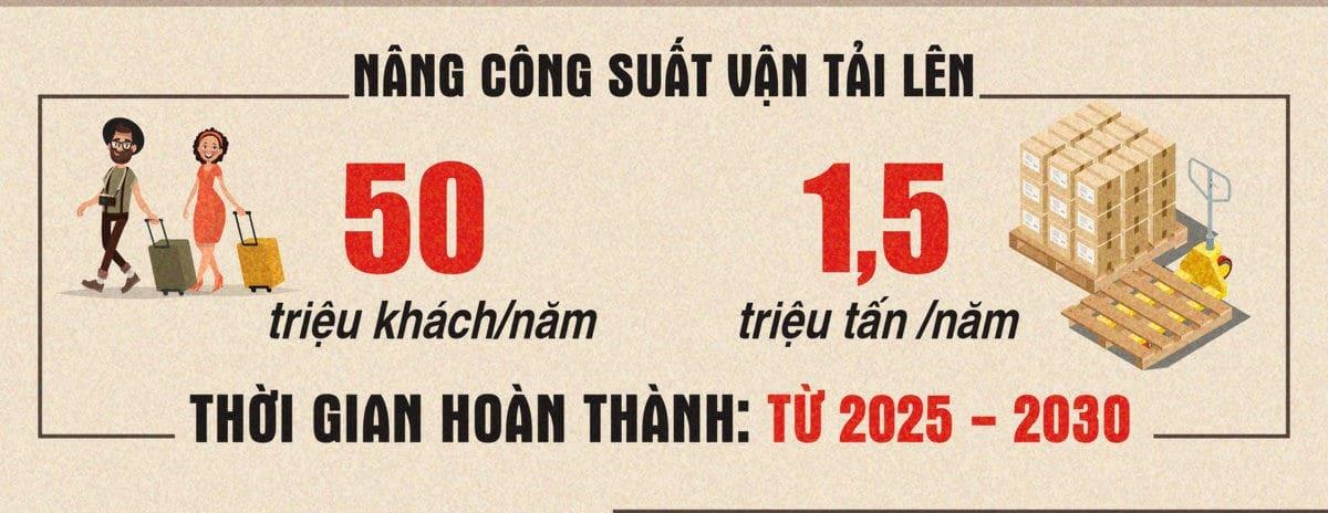 nang cong suat san bay long thanh - TIẾN ĐỘ XÂY DỰNG DỰ ÁN SÂN BAY QUỐC TẾ LONG THÀNH MỚI NHẤT NĂM 2020