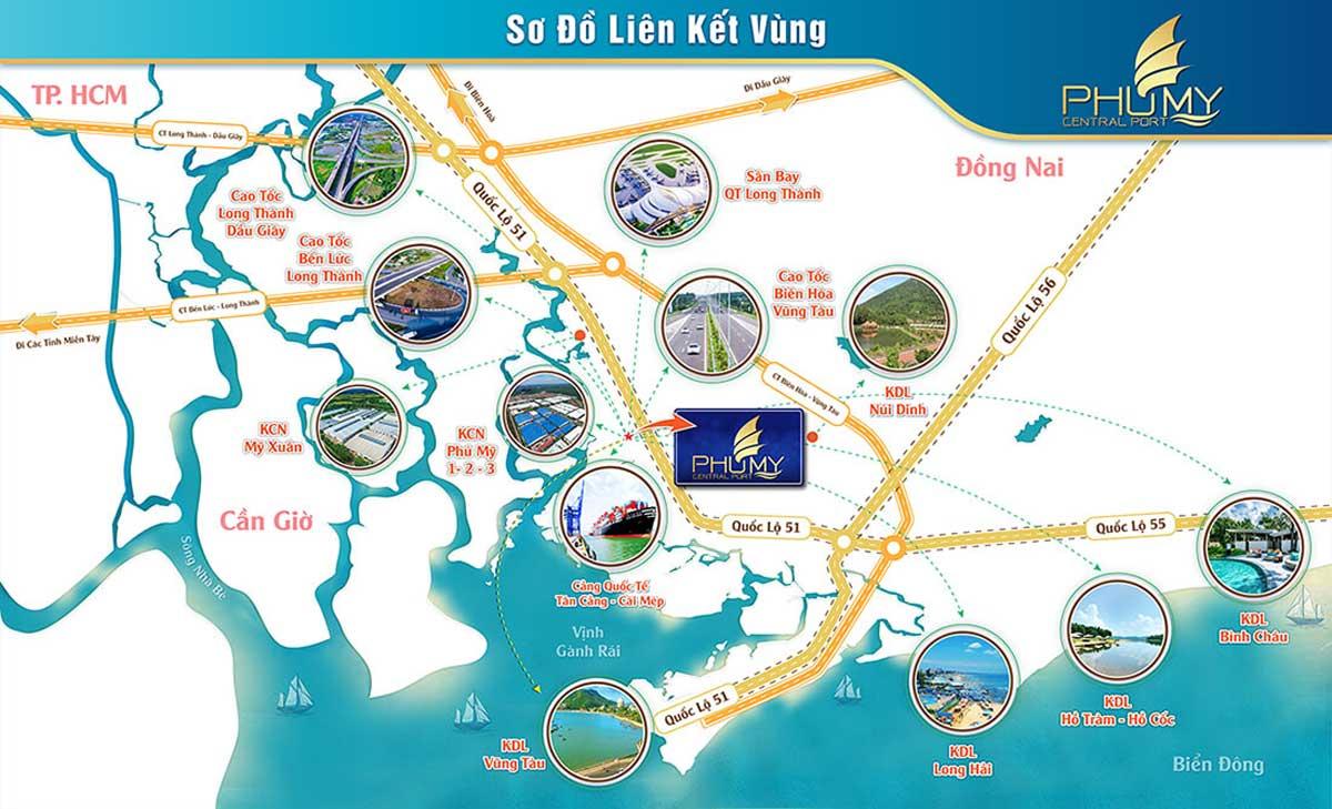 lien ket vung du an phu my central port - DỰ ÁN PHÚ MỸ CENTRAL PORT BÀ RỊA VŨNG TÀU