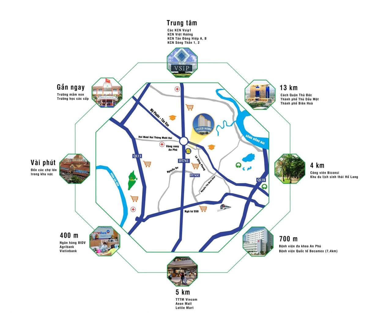 tiện ích liên kết vùng dự án căn hộ tecco home an phú bình dương - DỰ ÁN CĂN HỘ TECCO HOME AN PHÚ BÌNH DƯƠNG
