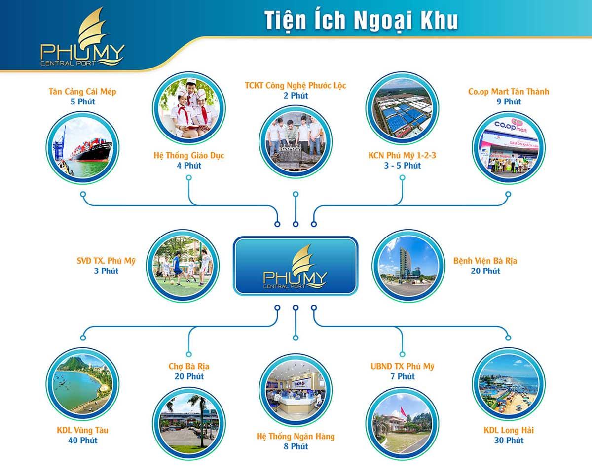 tien ich ngoai khu du an phu my central port - DỰ ÁN PHÚ MỸ CENTRAL PORT BÀ RỊA VŨNG TÀU