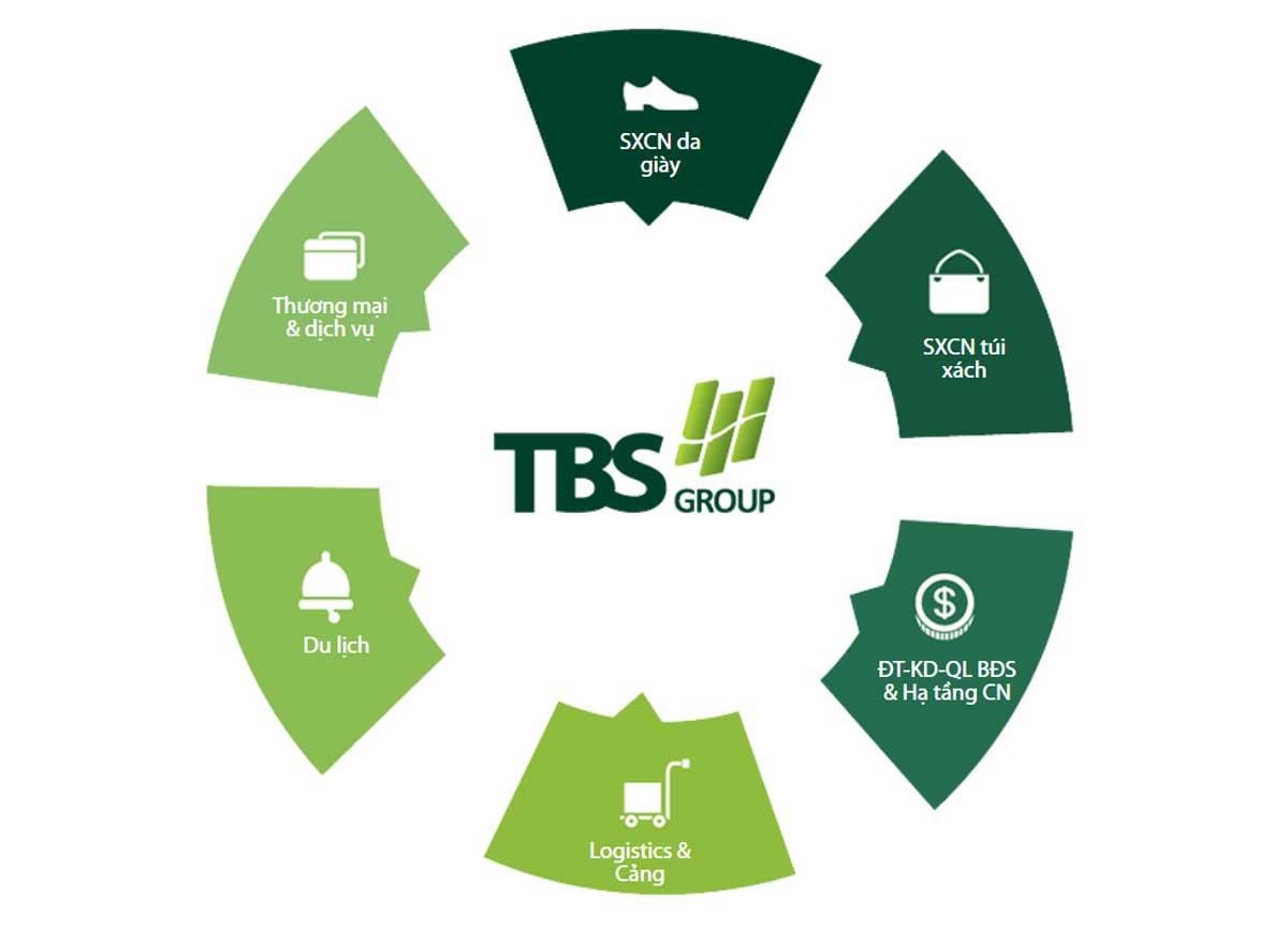TBS Group - DỰ ÁN CĂN HỘ GREEN SQUARE DĨ AN CITY BÌNH DƯƠNG