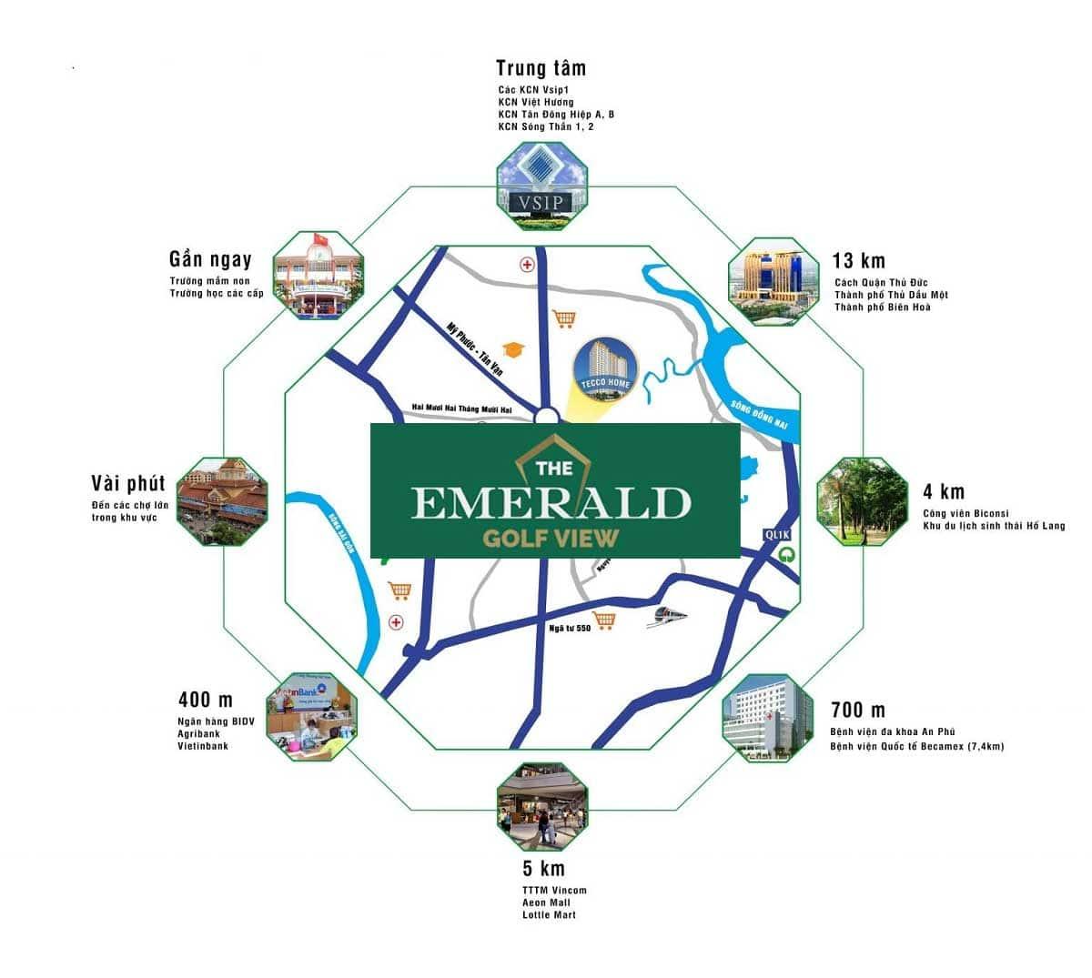 Tiện ích ngoại khu Dự án The Emerald Golf View Thuận An Bình Dương - THE EMERALD GOLF VIEW BÌNH DƯƠNG