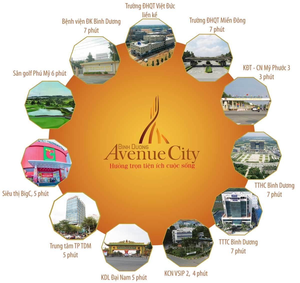 tiện ích liên kết vùng dự án bình dương avenue city - BÌNH DƯƠNG AVENUE CITY