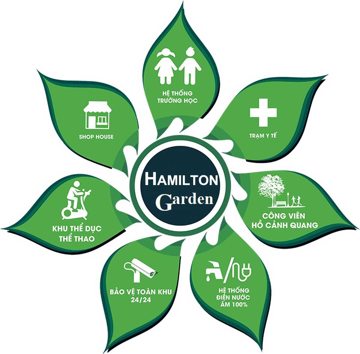 He thong tien ich noi khu du an Hamilton Garden - HAMILTON GARDEN LONG AN