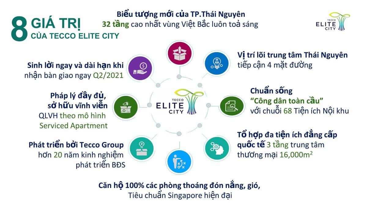 tecco elite city bieu tuong moi cua thai nguyen - TECCO ELITE CITY THÁI NGUYÊN