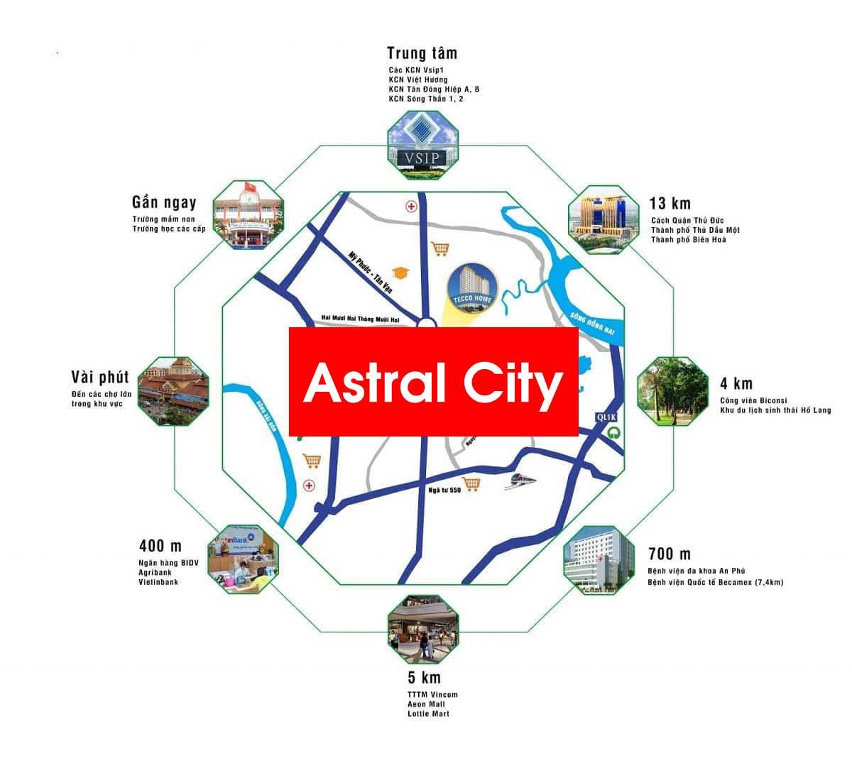 tien ich lien ket vung du an can ho astral city - ASTRAL CITY