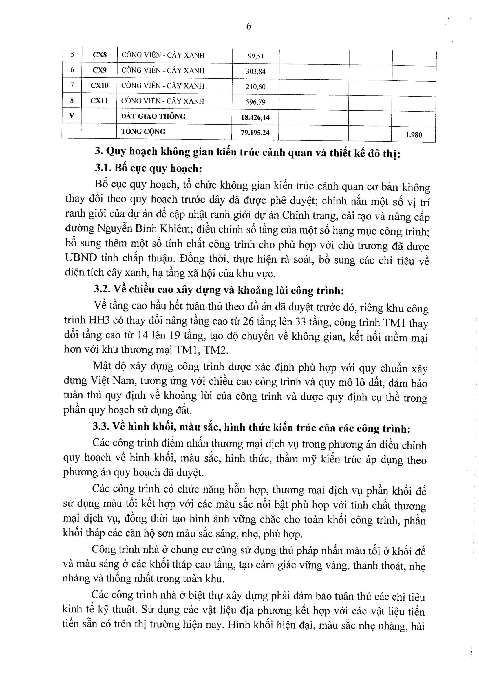 1 phần 500 dự án Khu Dân Cư Cồn Tân Lập 6 - Quy hoạch chi tiết tỷ lệ 1/500 Khu dân cư Cồn Tân Lập Nha Trang