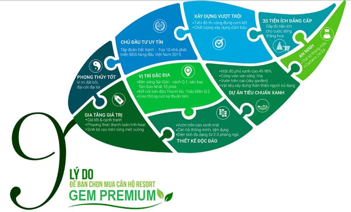 9 ly do chon mua can ho Gem Premium - GEM PREMIUM THỦ ĐỨC