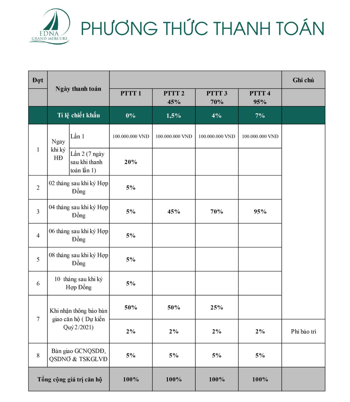 phuong thuc thanh toan edna grand mercure - EDNA GRAND MERCURE PHAN THIẾT