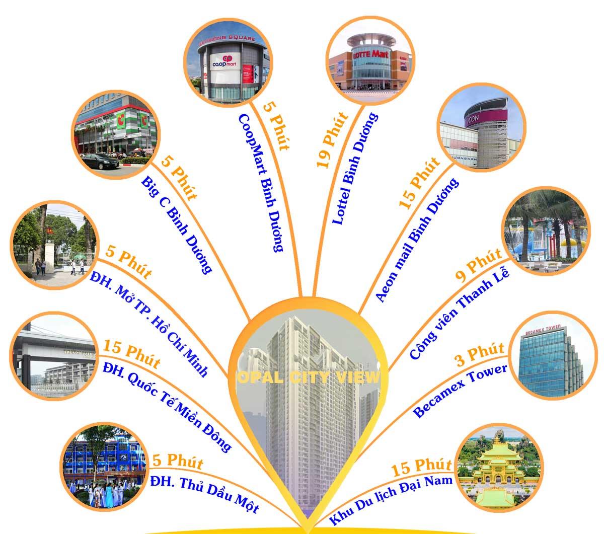 tien ich ngoai khu du an opal city view - OPAL CITYVIEW