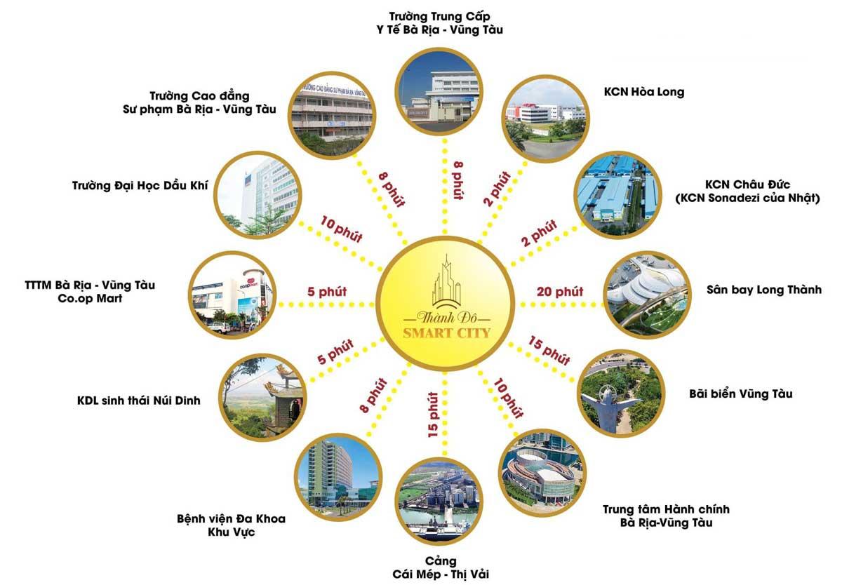 tien ich ngoai khu du an thanh do smart city - THÀNH ĐÔ SMART CITY