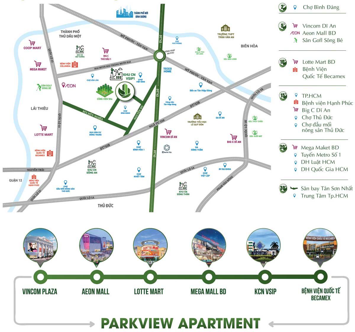 vi tri du an can ho parkview apartment - PARKVIEW APARTMENT BÌNH DƯƠNG