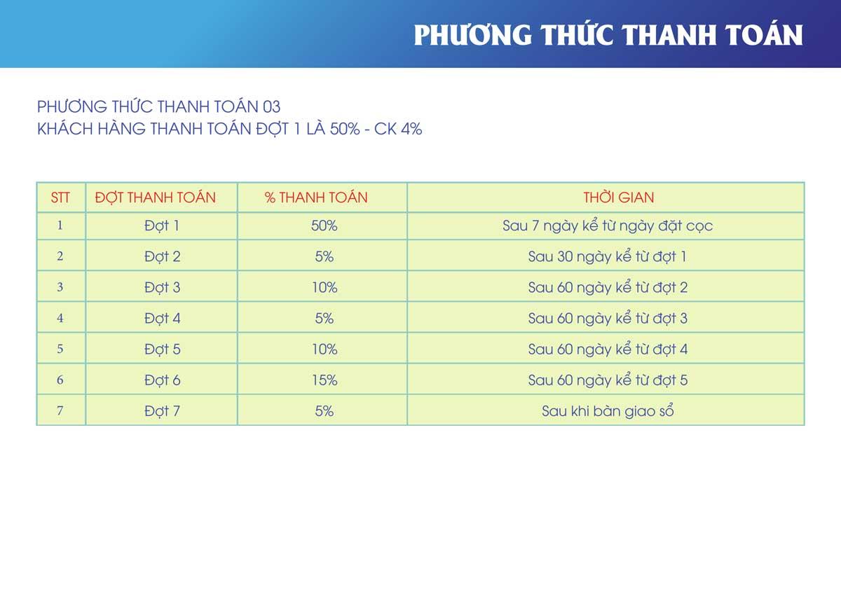 phuong thuc thanh toan 3 du an the new city chau doc - THE NEW CITY CHÂU ĐỐC