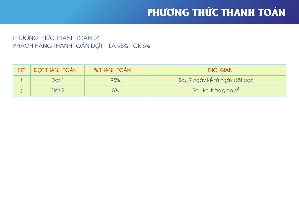 phuong thuc thanh toan 4 du an the new city chau doc - THE NEW CITY CHÂU ĐỐC