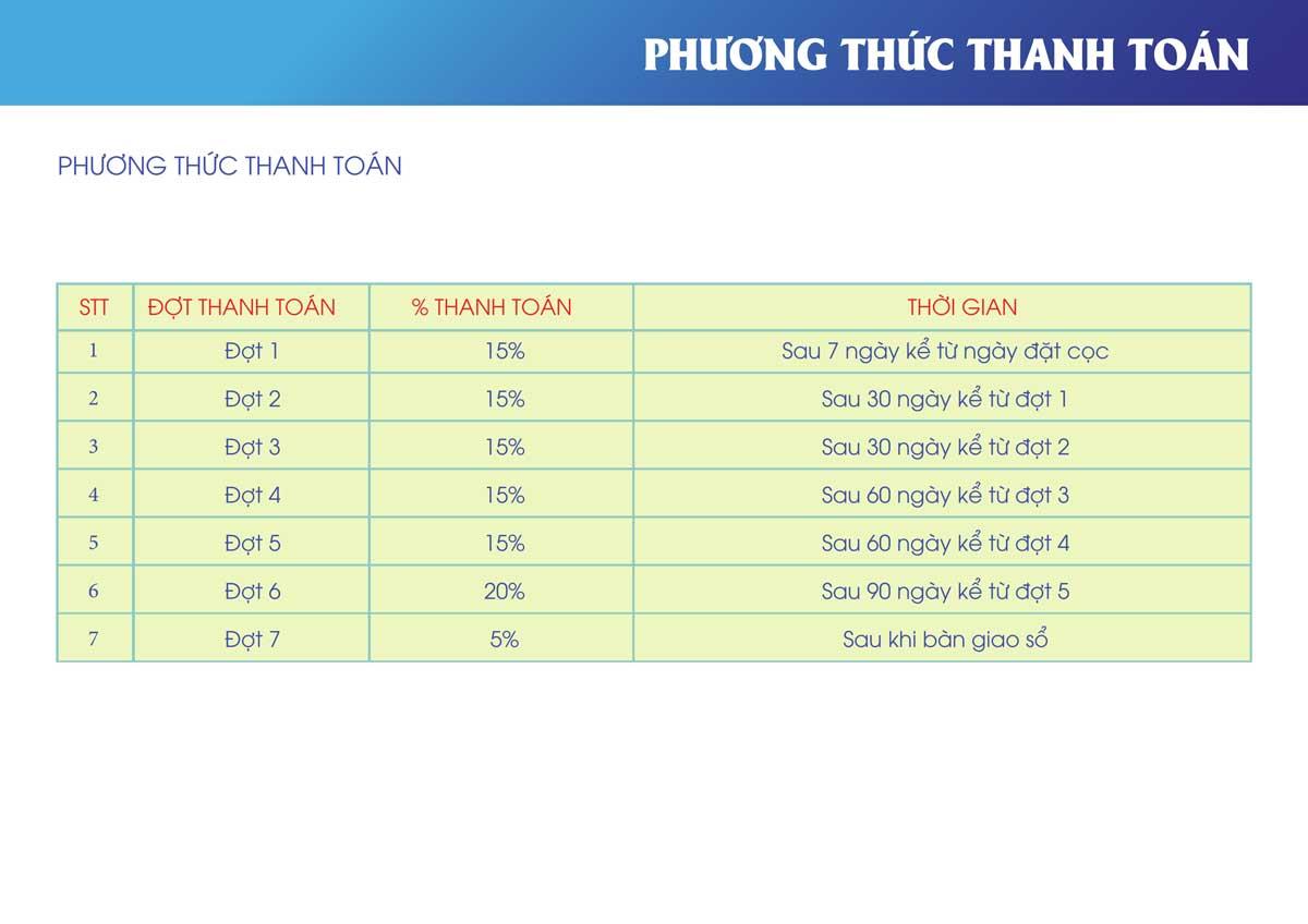 phuong thuc thanh toan chuan du an the new city chau doc - THE NEW CITY CHÂU ĐỐC