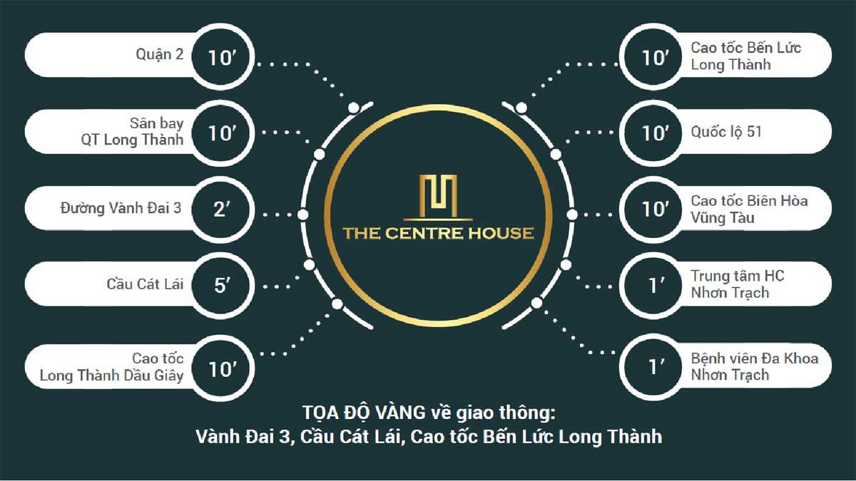 tien ich lien ket vung du an the centre house nhon trach dong nai - THE CENTRE HOUSE NHƠN TRẠCH