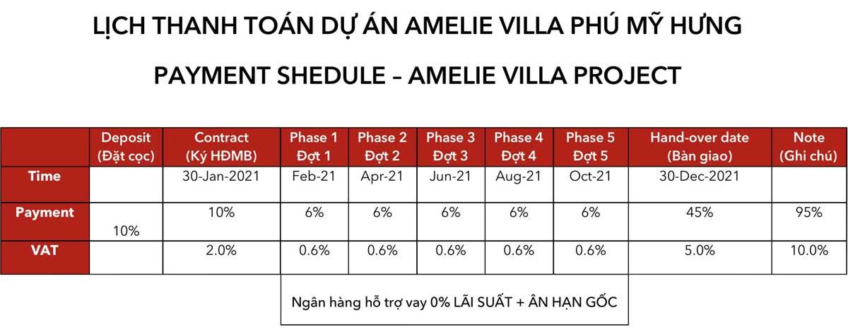 lich thanh toan du an amelie villa nha be - AMELIE VILLA PHÚ MỸ HƯNG
