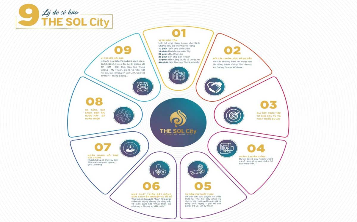 9 ly do ban nen chon the sol city - The Sol City