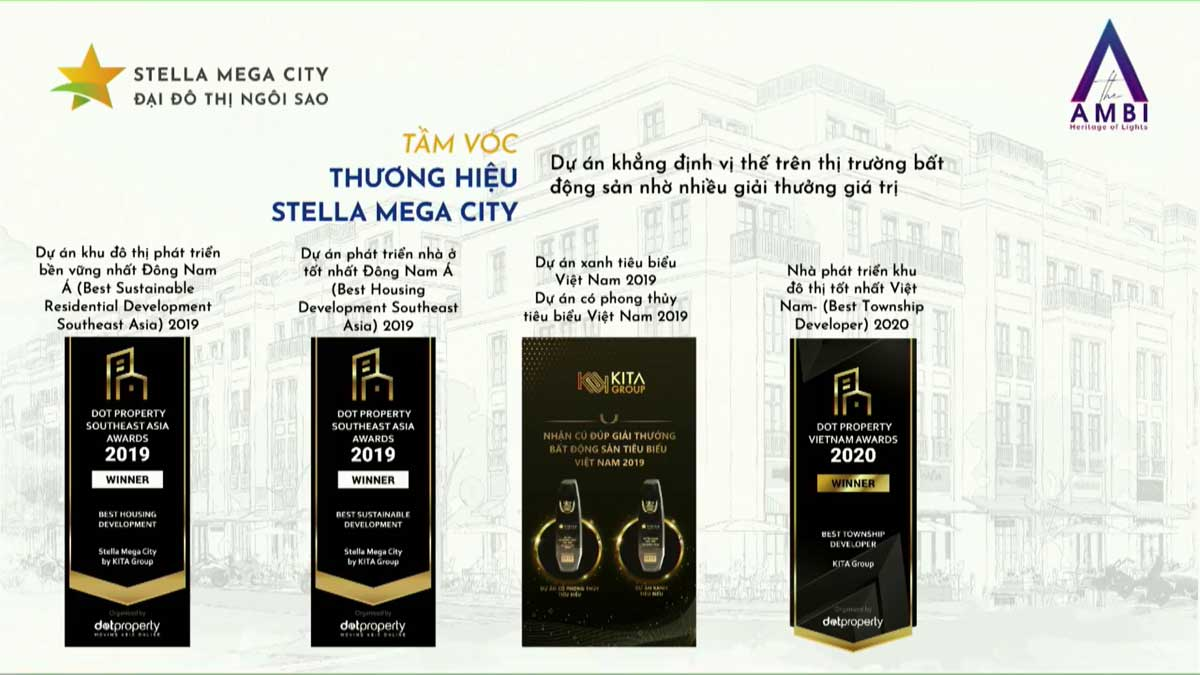 Stella Mega City giai thuong nam 2019 - THE AMBI - HERITAGE OF LIGHTS