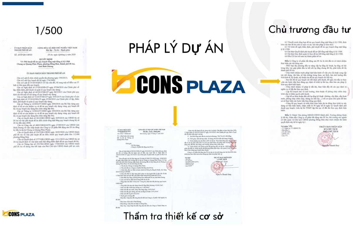 phap ly du an bcons plaza - BCONS PLAZA