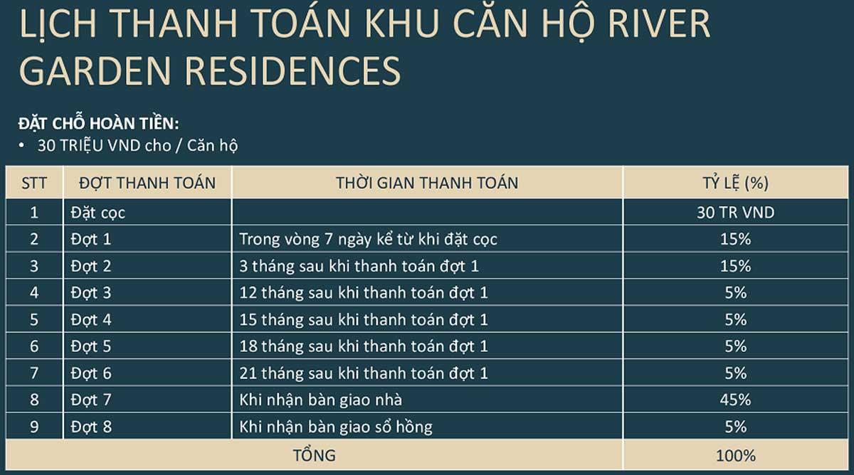phuong thuc thanh toan can ho river garden residences - RIVER GARDEN RESIDENCES