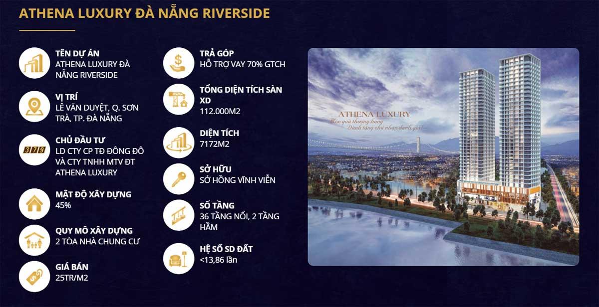 tong quan du an athena luxury da nang riverside - Athena Luxury Đà Nẵng Riverside