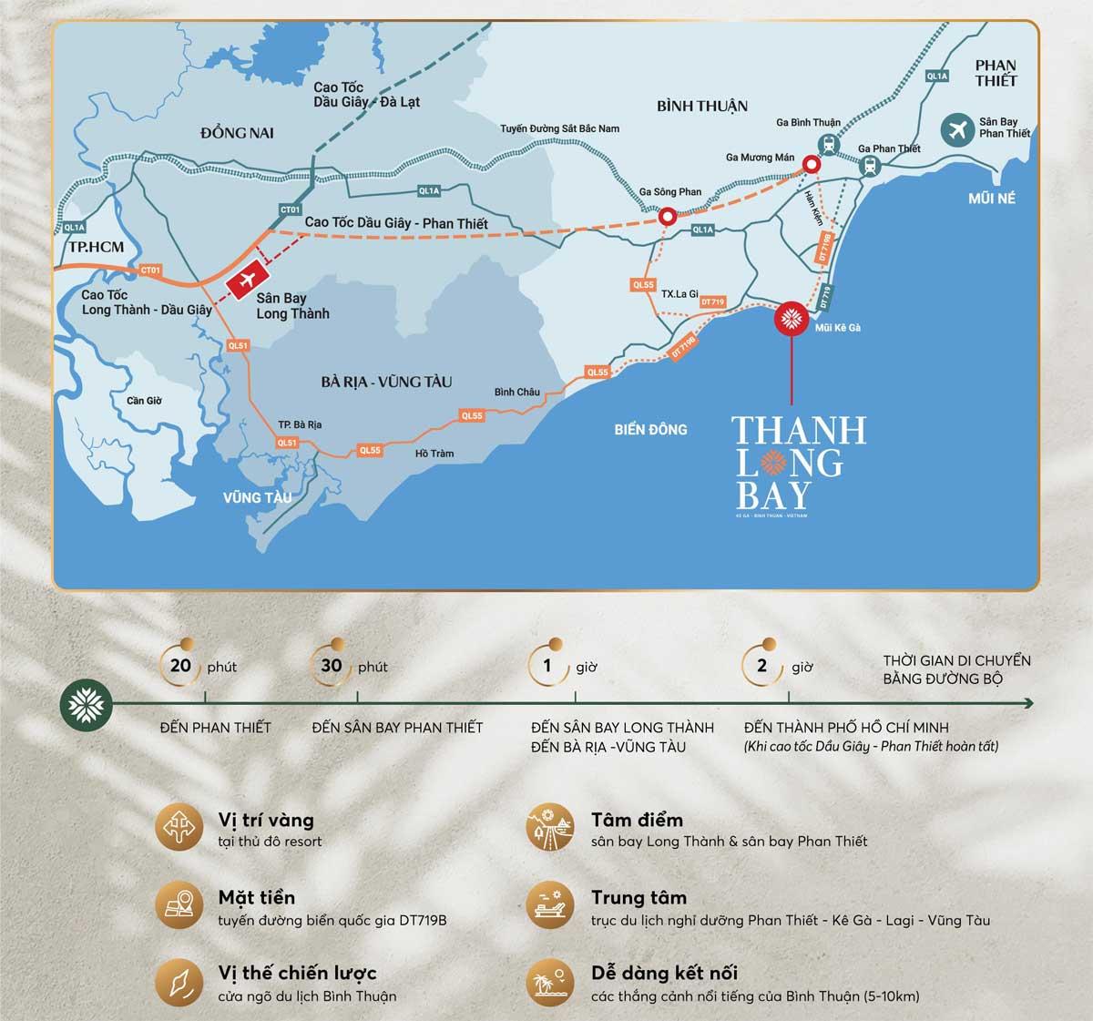 Vi tri Can ho Wyndham Coast - Wyndham Coast By Thanh Long Bay