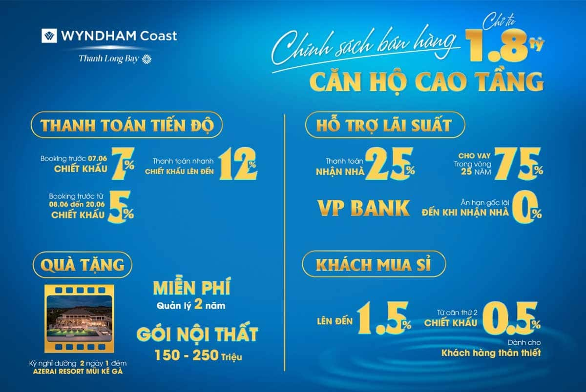 chinh sach ban hang can ho wyndham va the song thanh long bay - Wyndham Coast By Thanh Long Bay