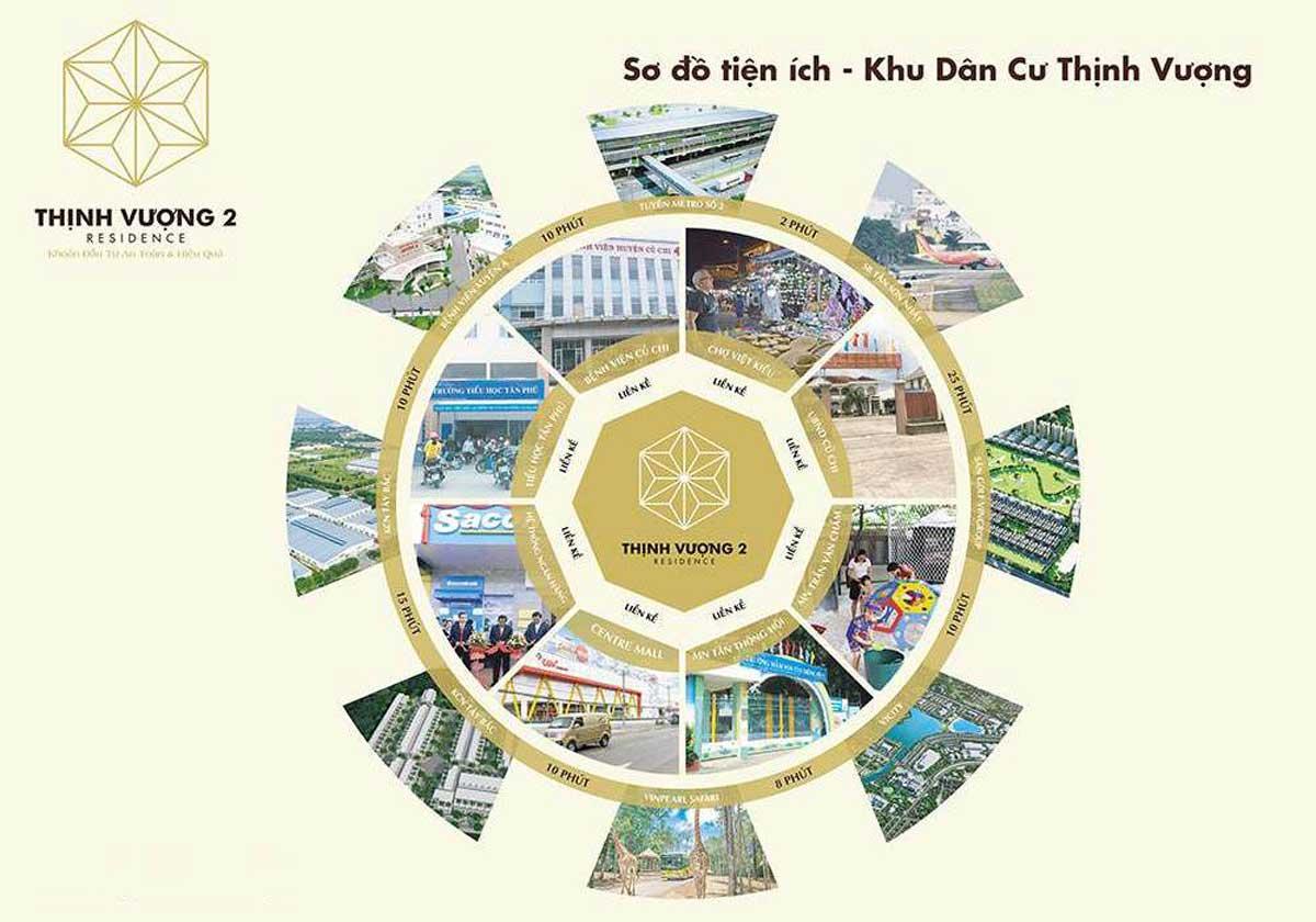 Tien ich lien ket vung Du an Khu dan cu Thinh Vuong 2 Residence - Khu dân cư Thịnh Vượng 2 Residence Củ Chi