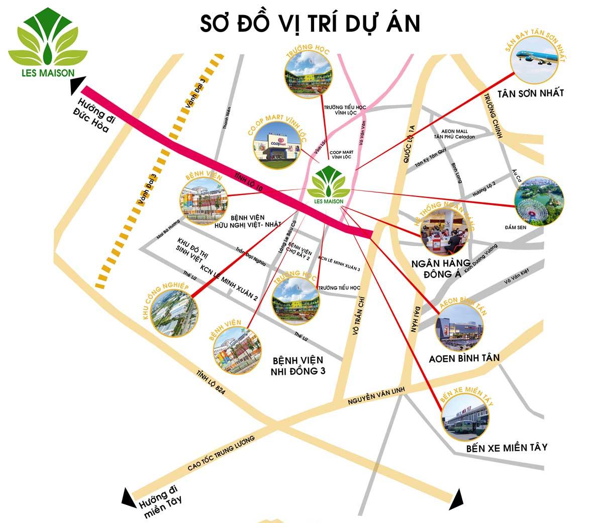 Vi tri Du an KDC Les Maison Binh Chanh - Vị-trí-Dự-án-KDC-Les-Maison-Bình-Chánh