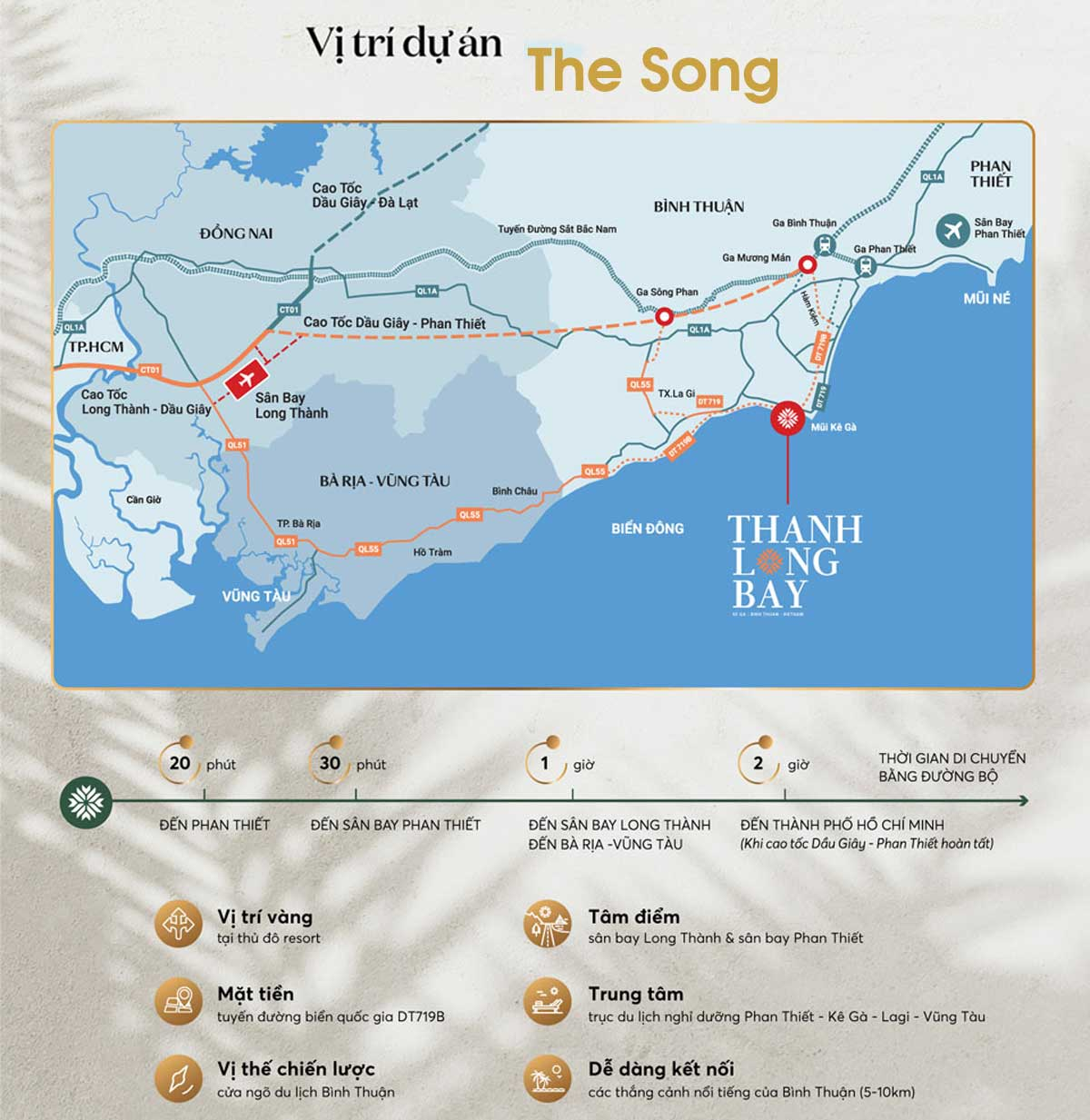 Vi tri Phan Khu nha pho the song by thanh long bay - The Song By Thanh Long Bay