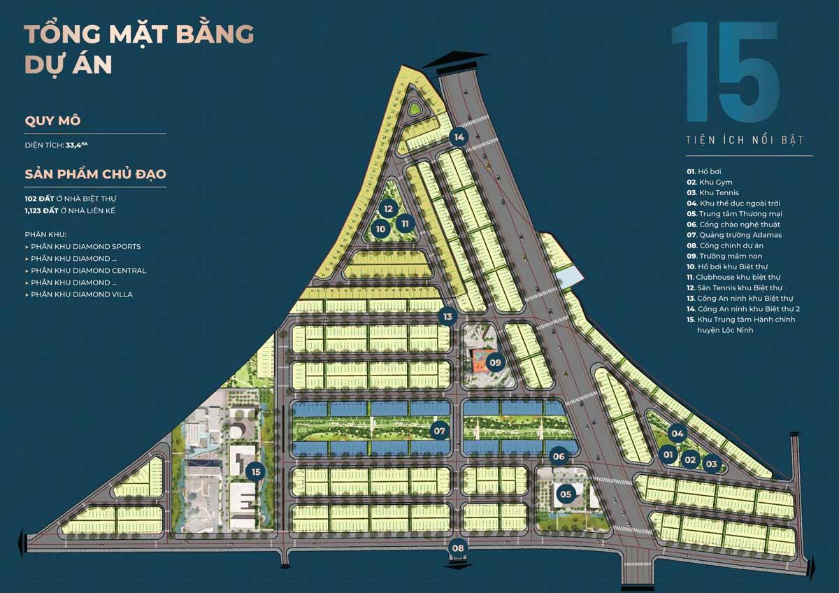 mat bang tong the du an diamond city loc ninh binh phuoc - DIAMOND CITY LỘC NINH BÌNH PHƯỚC