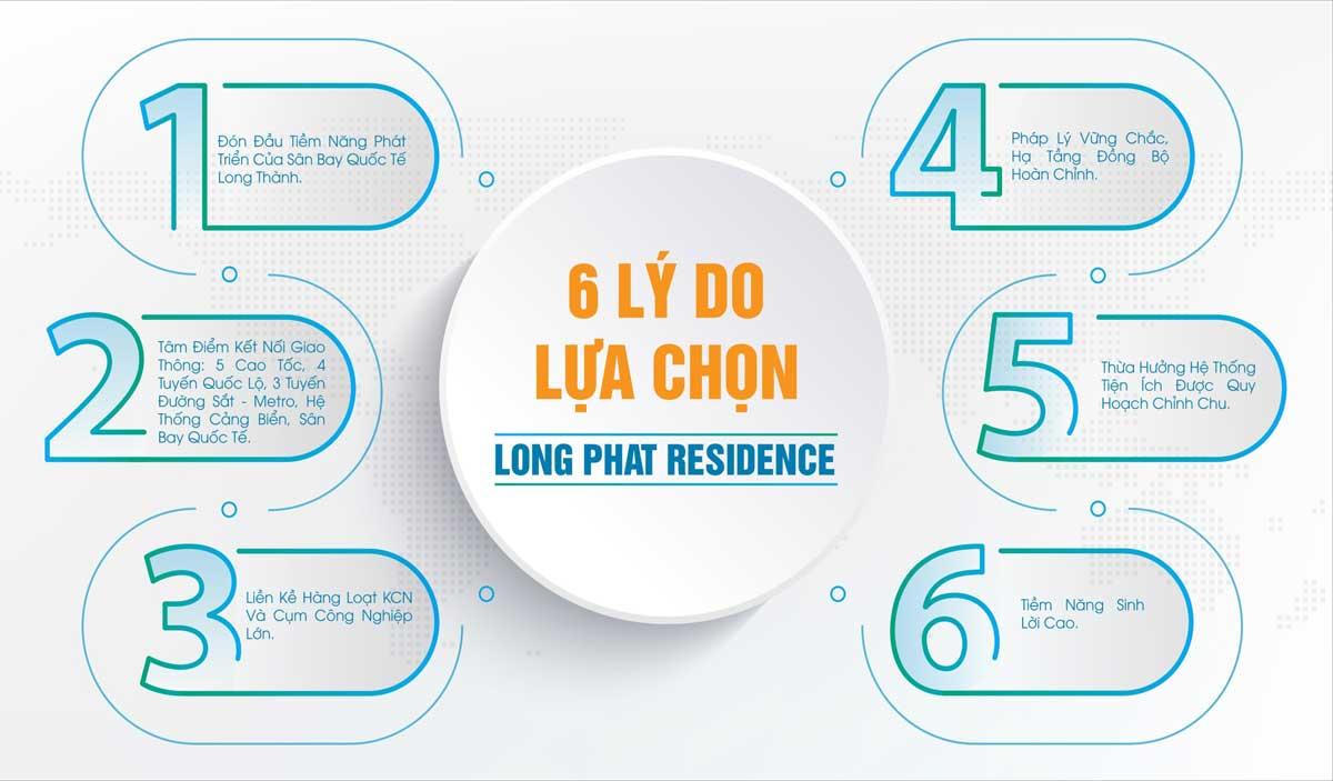 6 ly do ban lua chon dat nen long phat residence - LONG PHÁT RESIDENCE