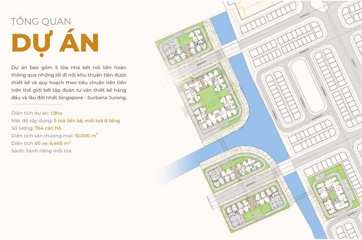Tong the Can ho Dragon E Home tai Khu do thi Dragon Village Quan 9 - Tổng-thể-Căn-hộ-Dragon-E-Home-tại-Khu-đô-thị-Dragon-Village-Quận-9