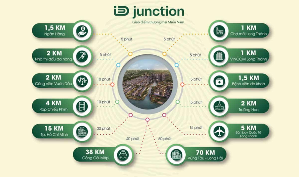 Tien ich lien ket vung Du an ID Junction - Tiện-ích-liên-kết-vùng-Dự-án-ID-Junction