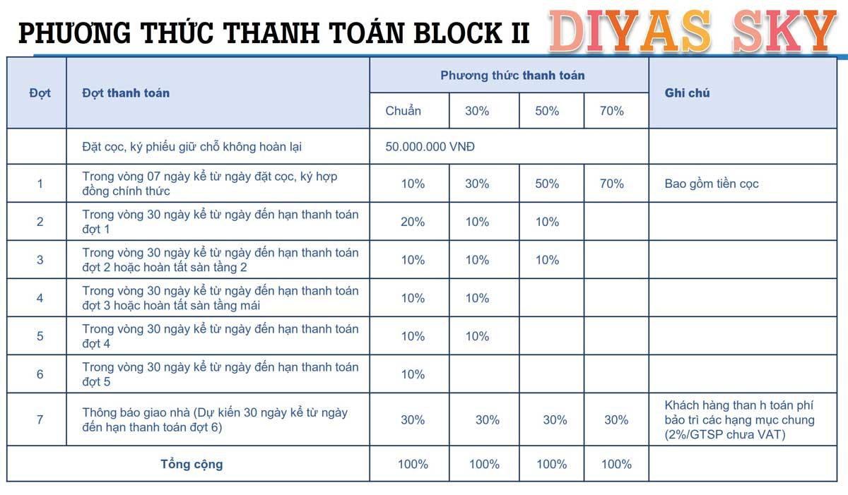 Phuong thuc thanh toan Can ho Diyas Sky Tan Binh - Diyas Sky