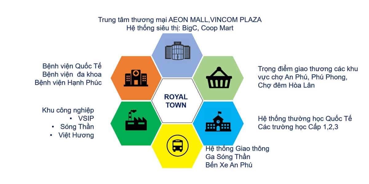 Tien ich Du an Nha pho Royal Town - Royal Town