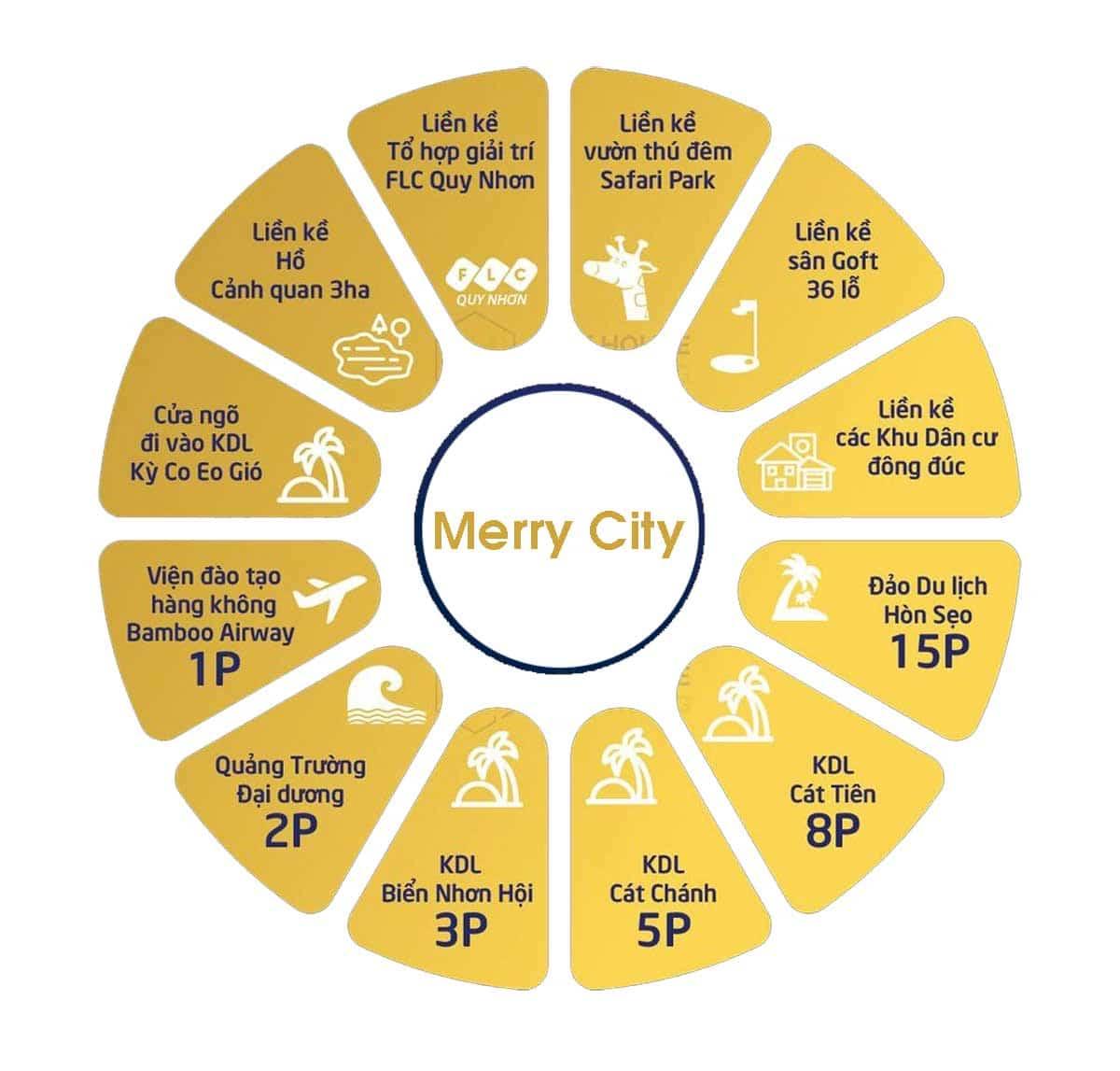 tien ich ngoai khu du an merry city hai giang quy nhon binh dinh - Merry City