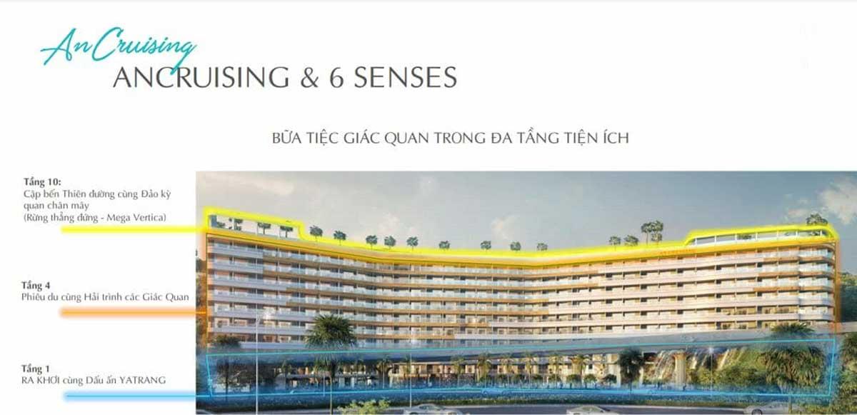 Mat bang tong the Du an Ancruising Nha Trang - Ancruising Nha Trang