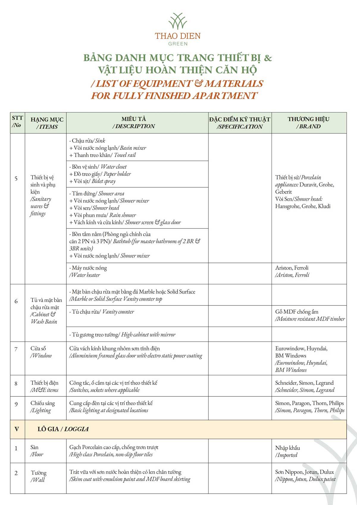 danh muc trang thiet bi va vat lieu ban giao can ho thao dien green 4 - Thảo Điền Green Towers Quận 2
