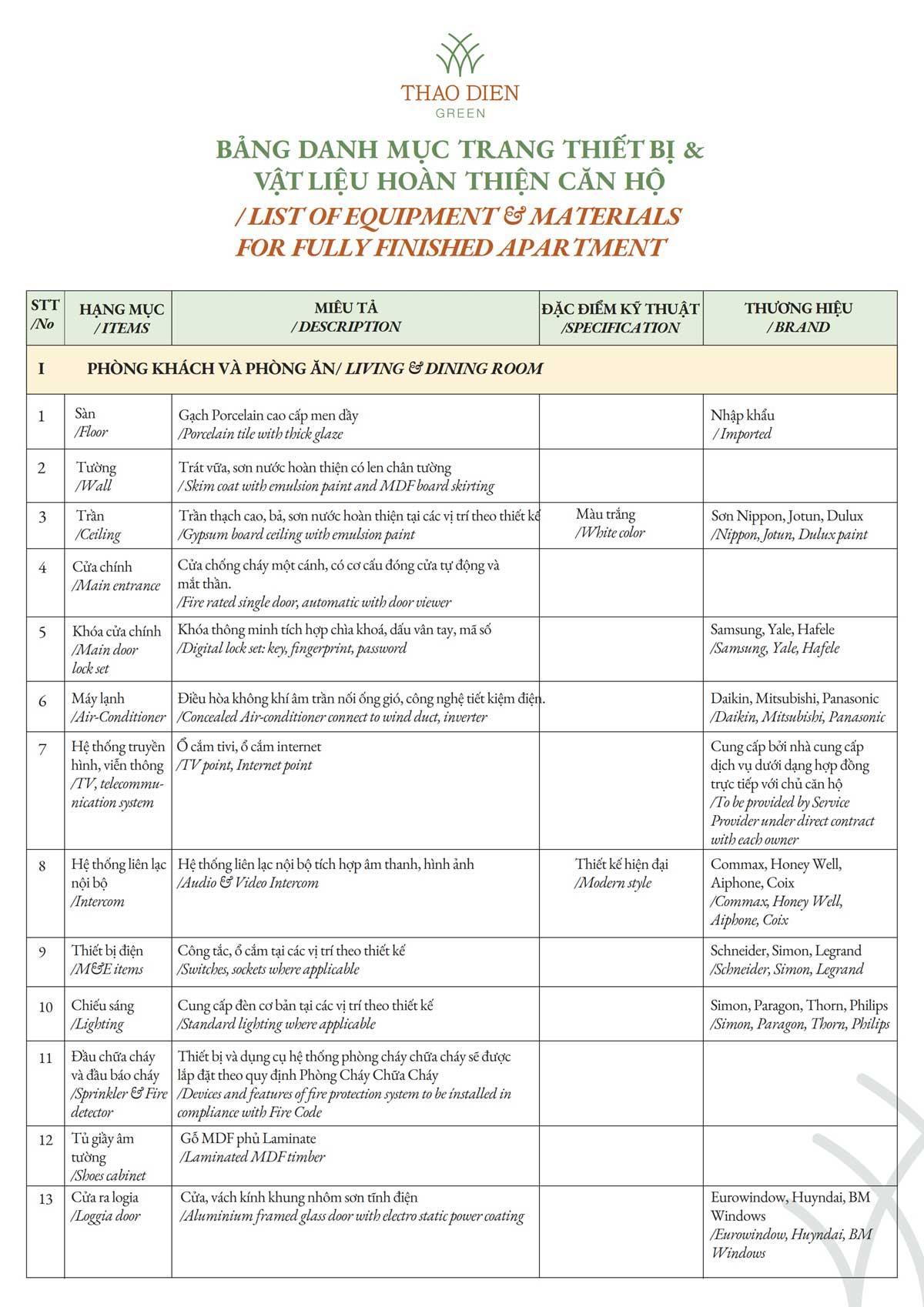 danh muc trang thiet bi va vat lieu ban giao can ho thao dien green - Thảo Điền Green Towers Quận 2