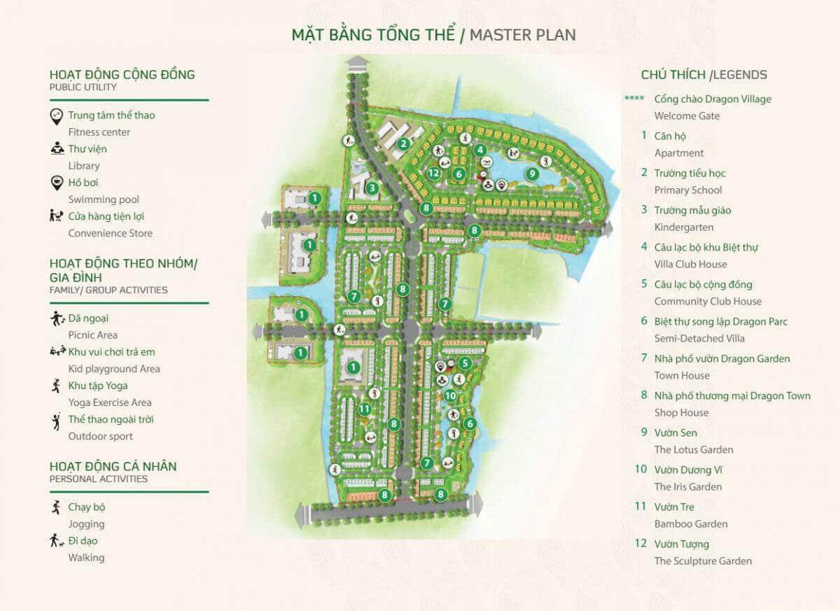 mat bang tong the du an khu do thi dragon village - Dragon Village