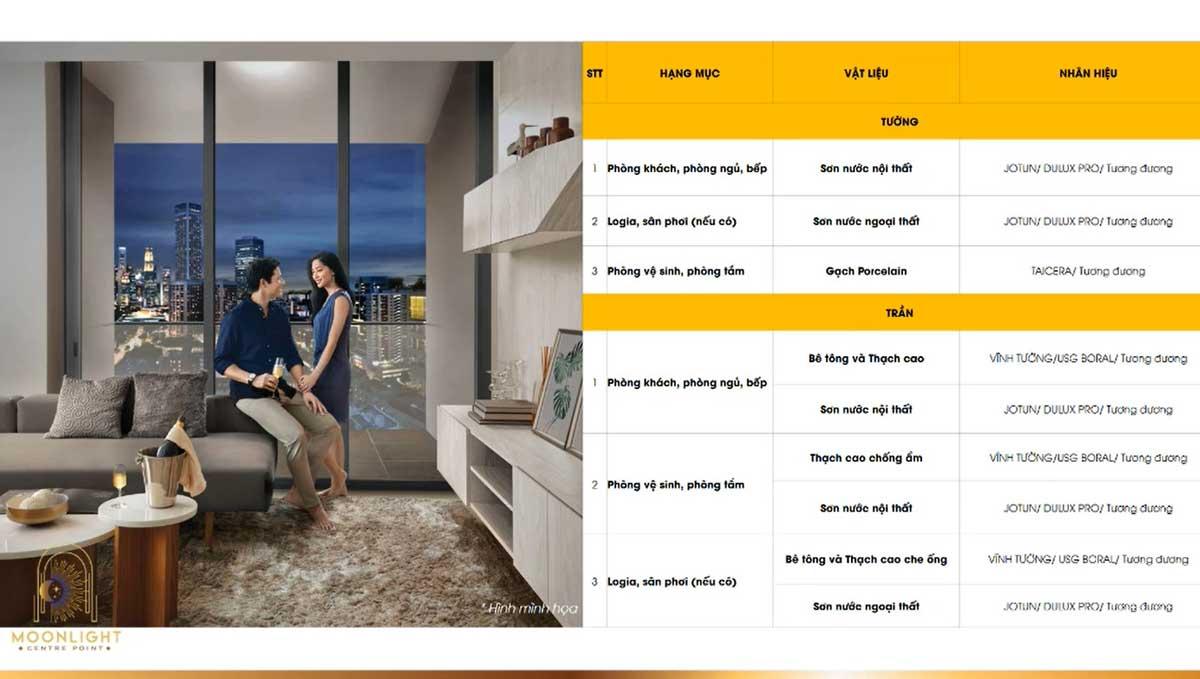 Danh muc Vat lieu Can ho Moonlight Centre Point Binh Tan 2021 - Danh-muc-Vat-lieu-Can-ho-Moonlight-Centre-Point-Binh-Tan-2021